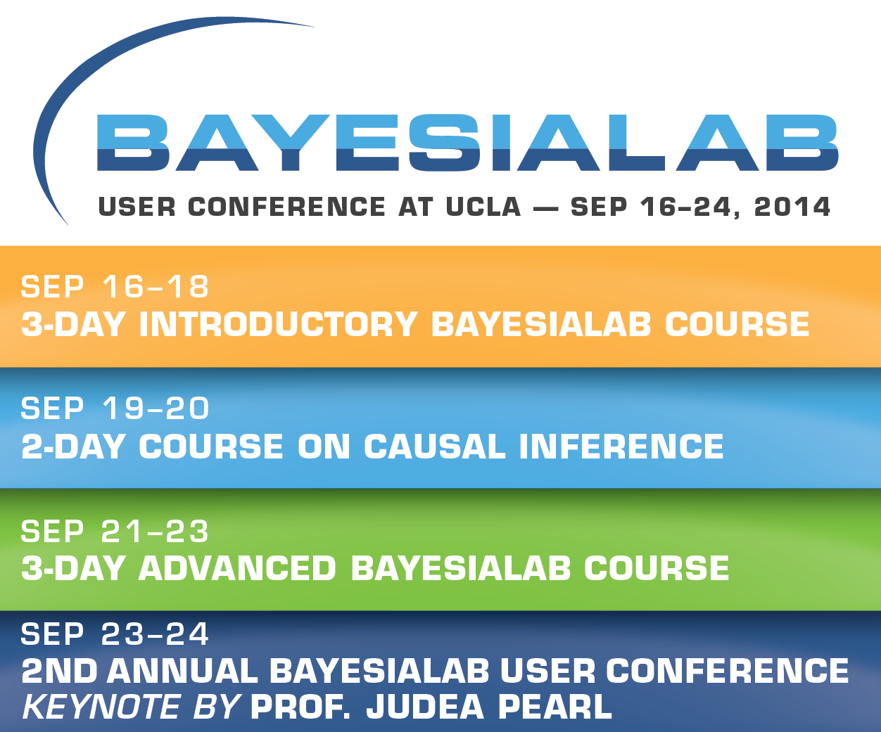 BayesiaLab User Conference at UCLA